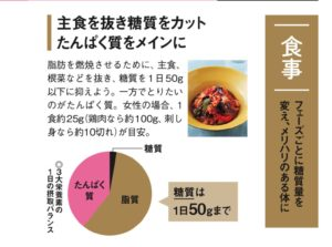 『日経ヘルス』2018.8月号_rizap