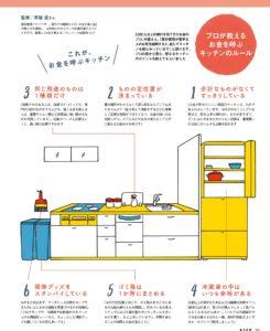 『ESSE』2018.8月号_kitchen